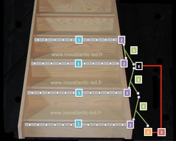 Diagrama de escalera led