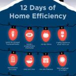 Infografía: 12 días de eficiencia en el hogar
